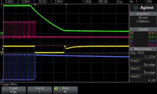 Safe torque off testing once STO2 activated. When STO2 is activated, the gate drive voltage will be removed from the power stage forcing all motor driving transistors non-conductive. Traces: green=gate supply voltage, red=PWM signal from DSP to power stage, yellow=under voltage fault from power stage, blue=output voltage of power stage (measured at motor terminal).