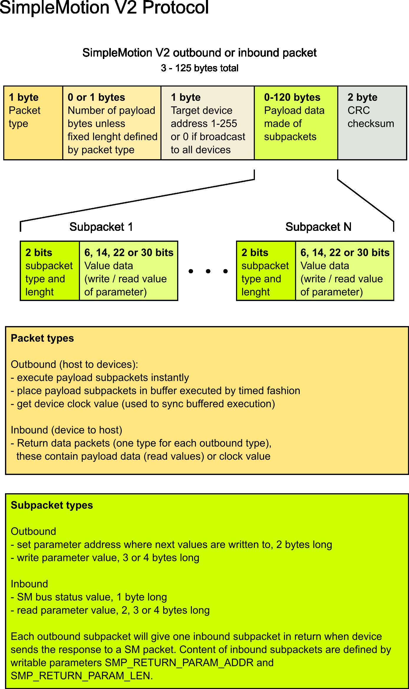 Mach4 support on the works - Servo drive developerServo drive developer