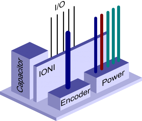 Layout scetch of single axis IONI motherboard