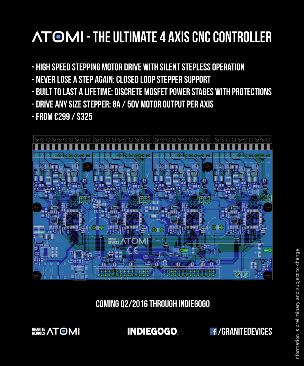 ATOMI - the ultimate 4 axis CNC controller - Servo drive