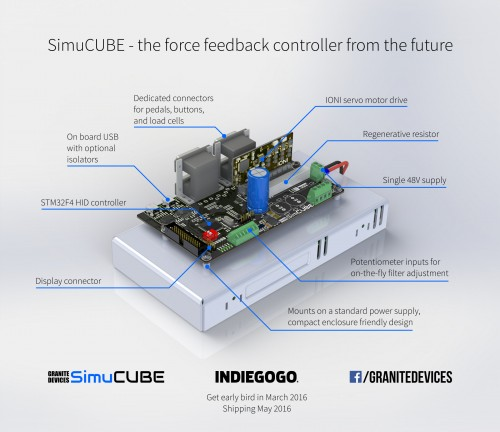 SimuCUBE will change the way simulators are built. Click to enlarge.