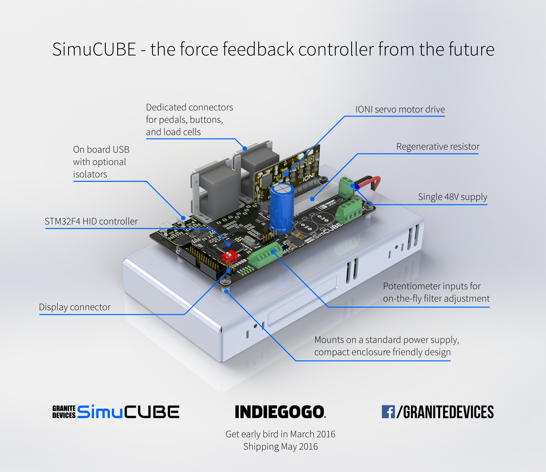 Ioni Archives Servo Drive Developerservo Developer Diagram Circuit March 2013 Simucube Will Change The Way Simulators Are Built Click To Enlarge
